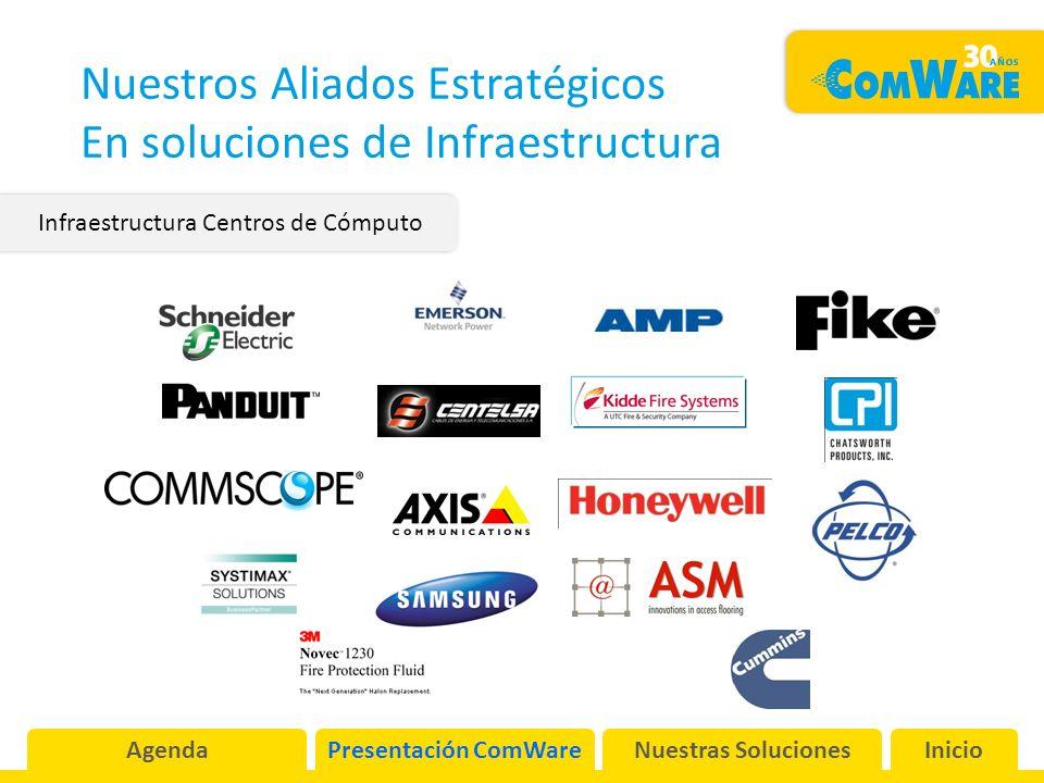 Infraestructura Centros de Cómputo Nuestros Aliados Estratégicos En soluciones de Infraestructura AgendaPresentación ComWareNuestras SolucionesInicio