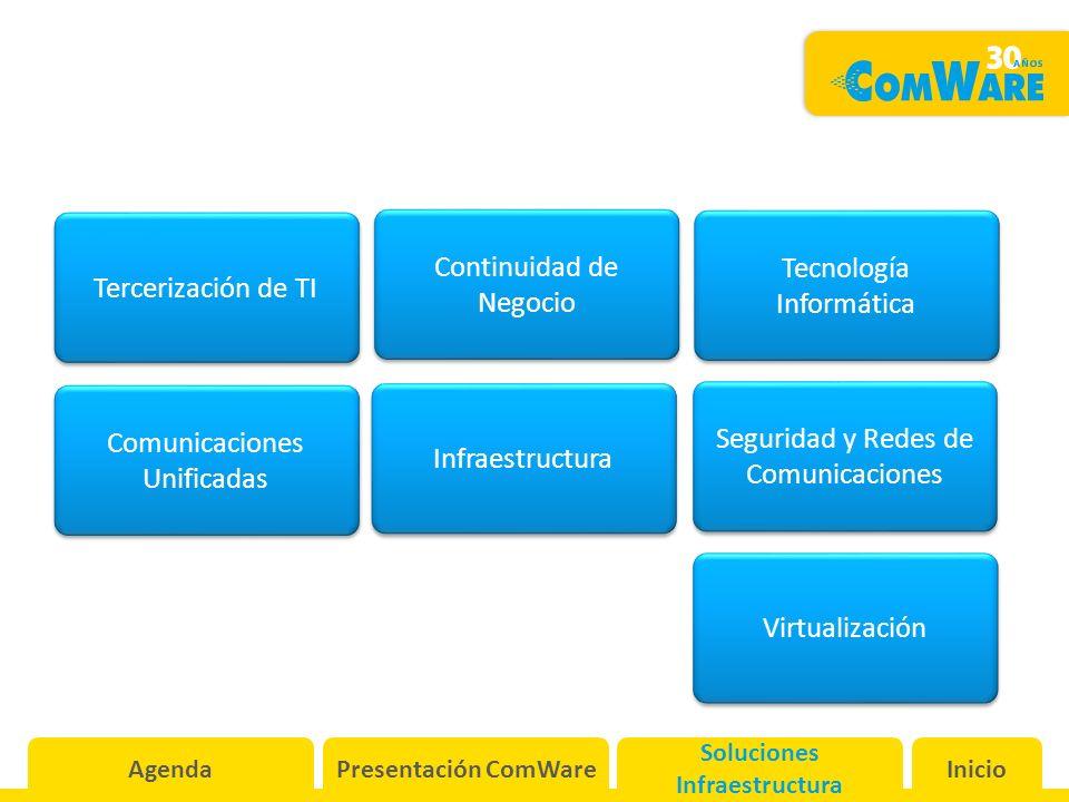 Tecnología Informática Tecnología Informática Tercerización de TI Infraestructura Continuidad de Negocio Continuidad de Negocio Comunicaciones Unificadas Comunicaciones Unificadas Seguridad y Redes de Comunicaciones Seguridad y Redes de Comunicaciones Virtualización AgendaPresentación ComWare Soluciones Infraestructura Inicio