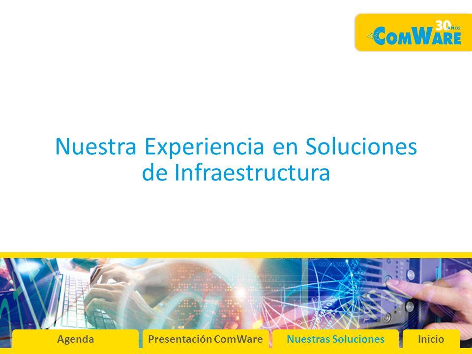 Nuestra Experiencia en Soluciones de Infraestructura AgendaPresentación ComWareNuestras SolucionesInicio