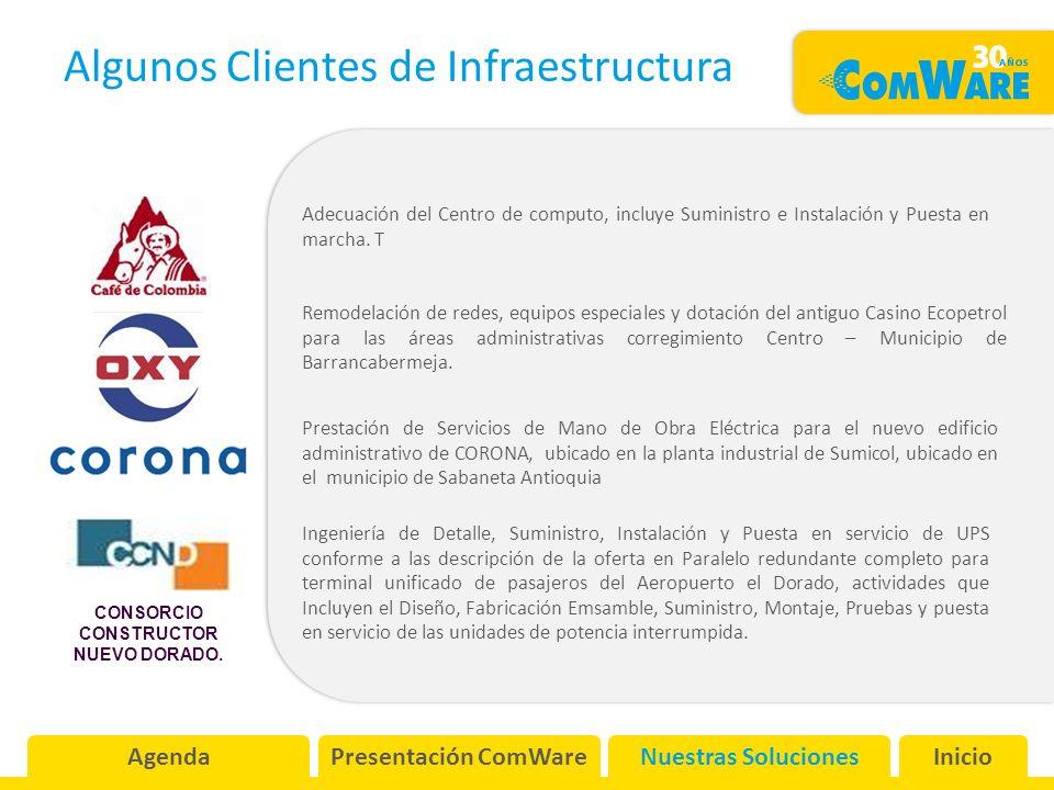 Remodelación de redes, equipos especiales y dotación del antiguo Casino Ecopetrol para las áreas administrativas corregimiento Centro – Municipio de Barrancabermeja.