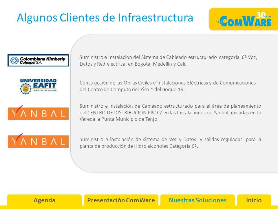Algunos Clientes de Infraestructura Construcción de las Obras Civiles e Instalaciones Eléctricas y de Comunicaciones del Centro de Computo del Piso 4 del Boque 19.
