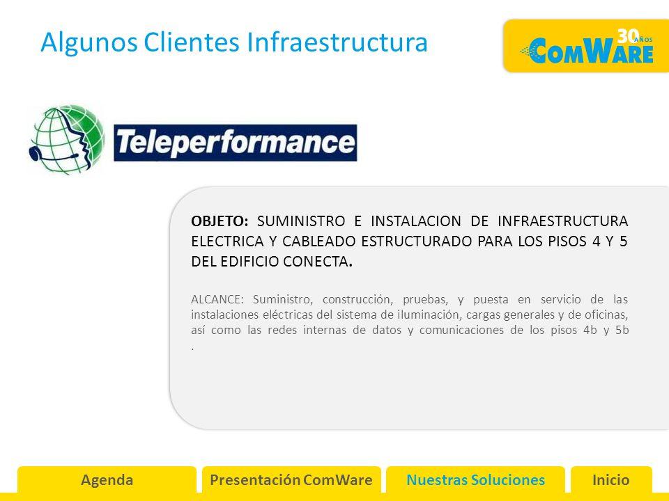 Algunos Clientes Infraestructura AgendaPresentación ComWareNuestras SolucionesInicio OBJETO: SUMINISTRO E INSTALACION DE INFRAESTRUCTURA ELECTRICA Y CABLEADO ESTRUCTURADO PARA LOS PISOS 4 Y 5 DEL EDIFICIO CONECTA.