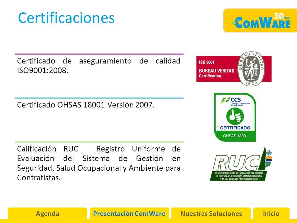 Certificaciones AgendaPresentación ComWareNuestras SolucionesInicio Certificado de aseguramiento de calidad ISO9001:2008.