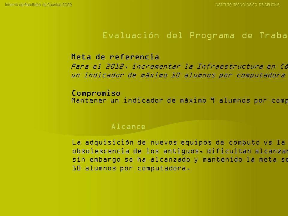 Informe de Rendición de Cuentas 2009 INSTITUTO TECNOLÓGICO DE DELICIAS Evaluación del Programa de Trabajo Anual 2009 Para el 2012, incrementar la Infr