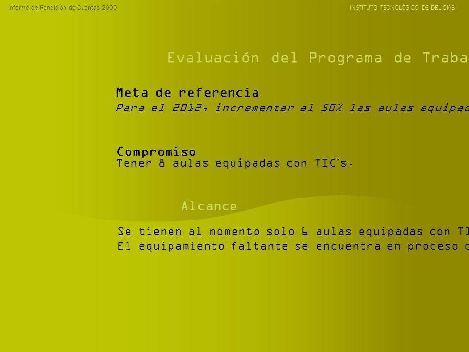 Informe de Rendición de Cuentas 2009 INSTITUTO TECNOLÓGICO DE DELICIAS Evaluación del Programa de Trabajo Anual 2009 Para el 2012, incrementar al 50%