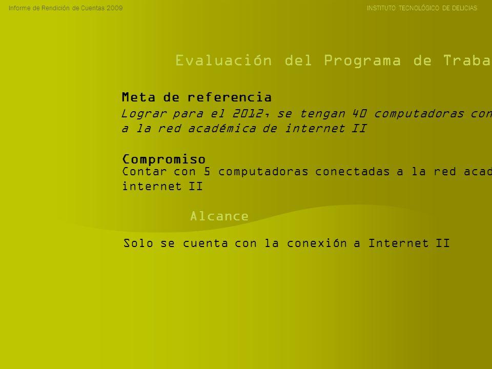 Informe de Rendición de Cuentas 2009 INSTITUTO TECNOLÓGICO DE DELICIAS Evaluación del Programa de Trabajo Anual 2009 Lograr para el 2012, se tengan 40 computadoras conectadas a la red académica de internet II Contar con 5 computadoras conectadas a la red académica de internet II Meta de referencia Compromiso Solo se cuenta con la conexión a Internet II Alcance