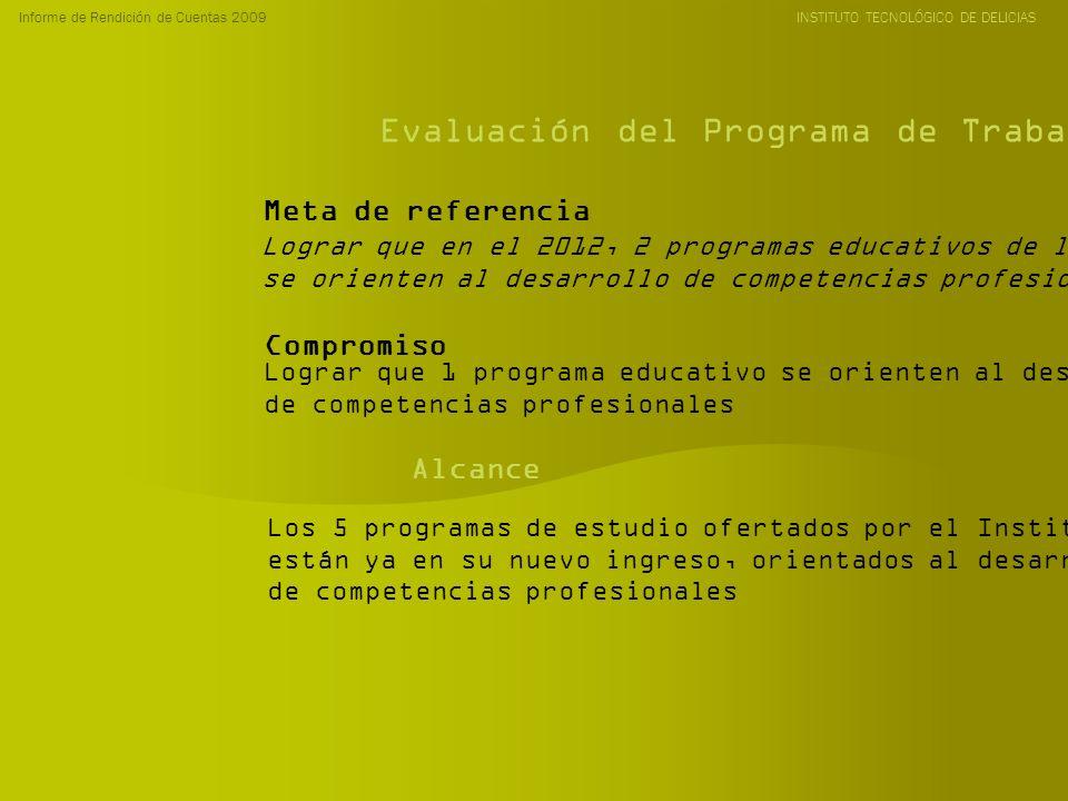 Informe de Rendición de Cuentas 2009 INSTITUTO TECNOLÓGICO DE DELICIAS Evaluación del Programa de Trabajo Anual 2009 Lograr que en el 2012, 2 programas educativos de licenciatura se orienten al desarrollo de competencias profesionales Lograr que 1 programa educativo se orienten al desarrollo de competencias profesionales Meta de referencia Compromiso Los 5 programas de estudio ofertados por el Instituto, están ya en su nuevo ingreso, orientados al desarrollo de competencias profesionales Alcance
