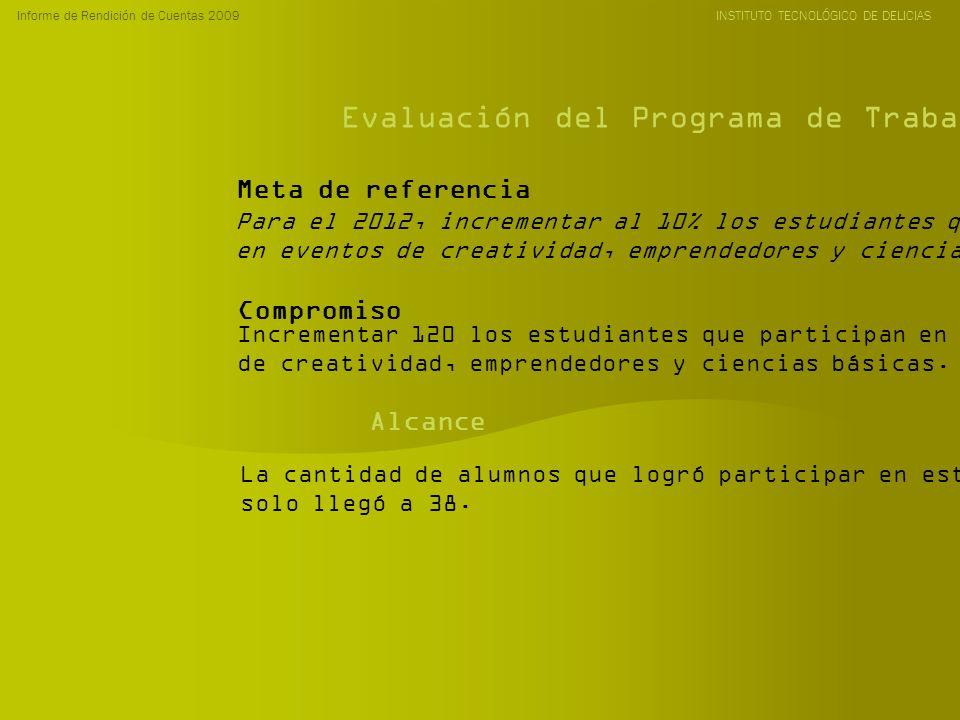 Informe de Rendición de Cuentas 2009 INSTITUTO TECNOLÓGICO DE DELICIAS Evaluación del Programa de Trabajo Anual 2009 Para el 2012, incrementar al 10% los estudiantes que participan en eventos de creatividad, emprendedores y ciencias básicas.