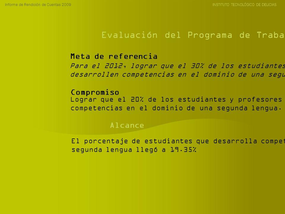 Informe de Rendición de Cuentas 2009 INSTITUTO TECNOLÓGICO DE DELICIAS Evaluación del Programa de Trabajo Anual 2009 Para el 2012, lograr que el 30% de los estudiantes y profesores desarrollen competencias en el dominio de una segunda lengua.