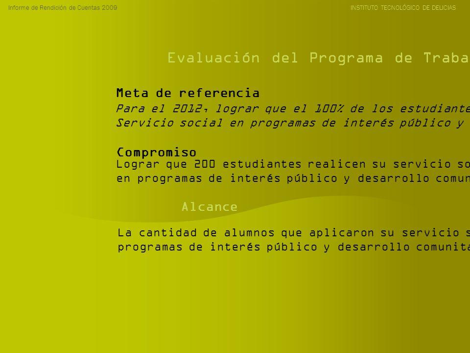 Informe de Rendición de Cuentas 2009 INSTITUTO TECNOLÓGICO DE DELICIAS Evaluación del Programa de Trabajo Anual 2009 Para el 2012, lograr que el 100% de los estudiantes realicen su Servicio social en programas de interés público y desarrollo comunitario.
