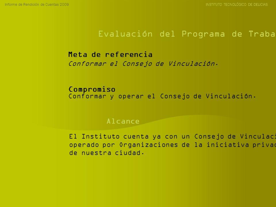 Informe de Rendición de Cuentas 2009 INSTITUTO TECNOLÓGICO DE DELICIAS Evaluación del Programa de Trabajo Anual 2009 Conformar el Consejo de Vinculación.