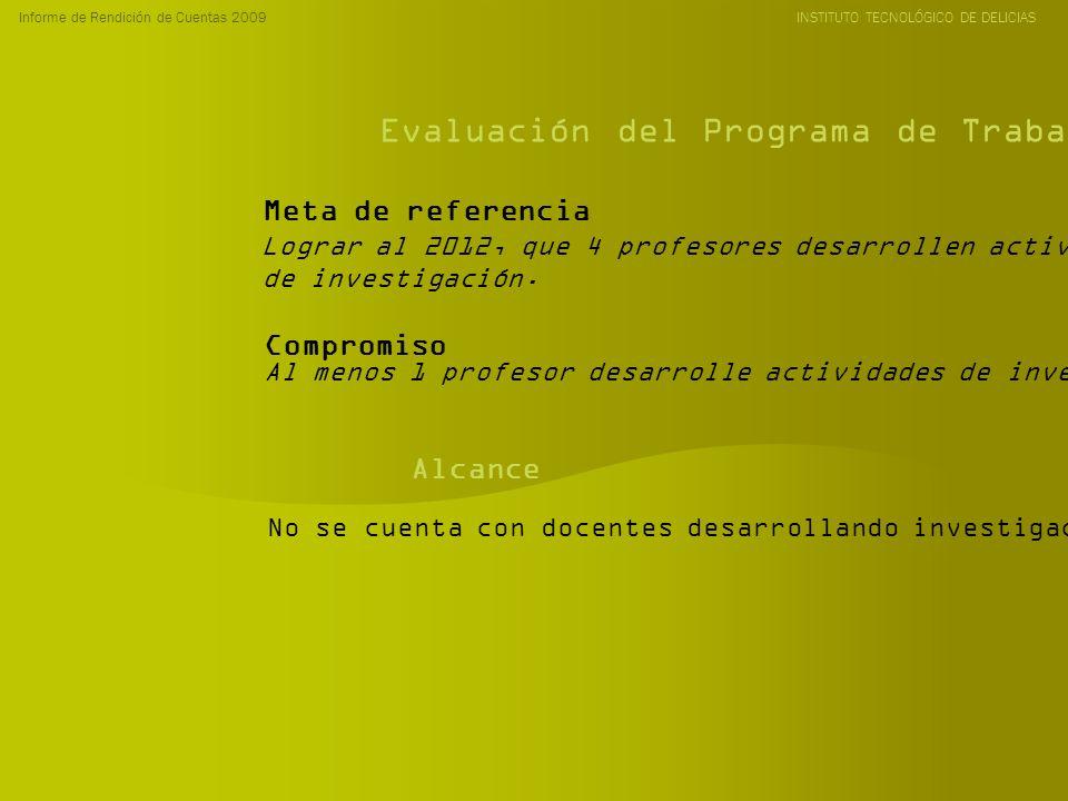 Informe de Rendición de Cuentas 2009 INSTITUTO TECNOLÓGICO DE DELICIAS Evaluación del Programa de Trabajo Anual 2009 Lograr al 2012, que 4 profesores desarrollen actividades de investigación.
