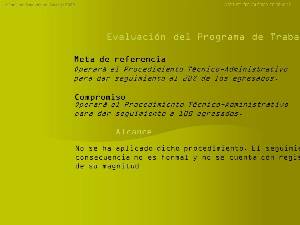 Informe de Rendición de Cuentas 2009 INSTITUTO TECNOLÓGICO DE DELICIAS Evaluación del Programa de Trabajo Anual 2009 Operará el Procedimiento Técnico-