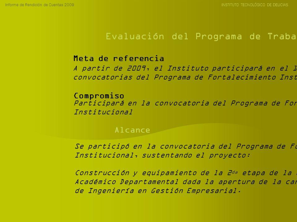 Informe de Rendición de Cuentas 2009 INSTITUTO TECNOLÓGICO DE DELICIAS Evaluación del Programa de Trabajo Anual 2009 A partir de 2009, el Instituto participará en el 100% de las convocatorias del Programa de Fortalecimiento Institucional Participará en la convocatoria del Programa de Fortalecimiento Institucional Meta de referencia Compromiso Se participó en la convocatoria del Programa de Fortalecimiento Institucional, sustentando el proyecto: Construcción y equipamiento de la 2 da etapa de la unidad Académico Departamental dada la apertura de la carrera de Ingeniería en Gestión Empresarial.