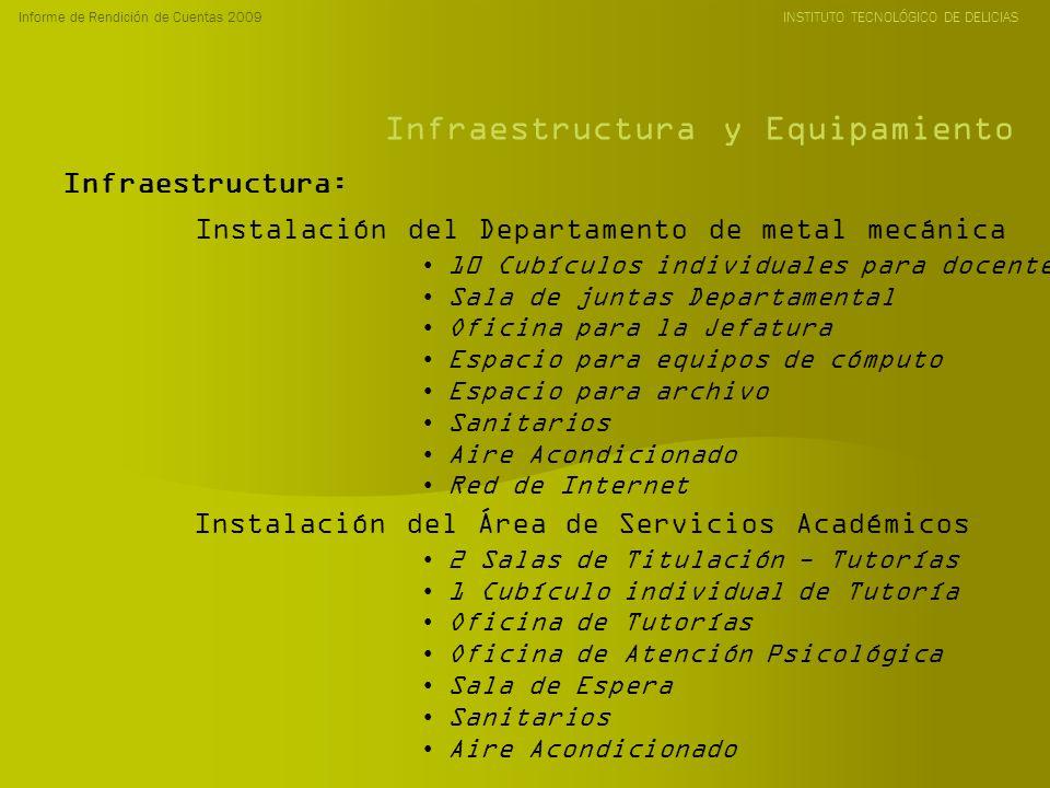 Informe de Rendición de Cuentas 2009 INSTITUTO TECNOLÓGICO DE DELICIAS Infraestructura y Equipamiento Infraestructura: Instalación del Departamento de