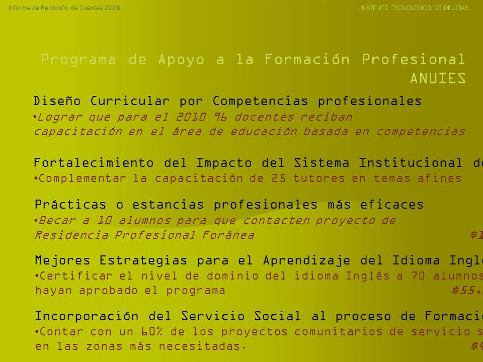 Informe de Rendición de Cuentas 2009 INSTITUTO TECNOLÓGICO DE DELICIAS Programa de Apoyo a la Formación Profesional ANUIES Lograr que para el 2010 96