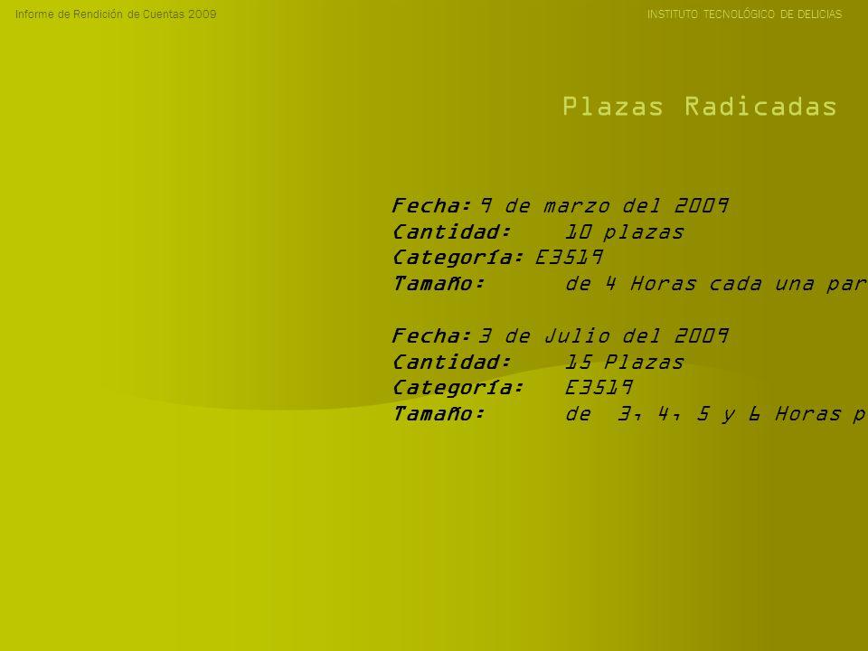 Informe de Rendición de Cuentas 2009 INSTITUTO TECNOLÓGICO DE DELICIAS Plazas Radicadas Fecha:9 de marzo del 2009 Cantidad:10 plazas Categoría: E3519
