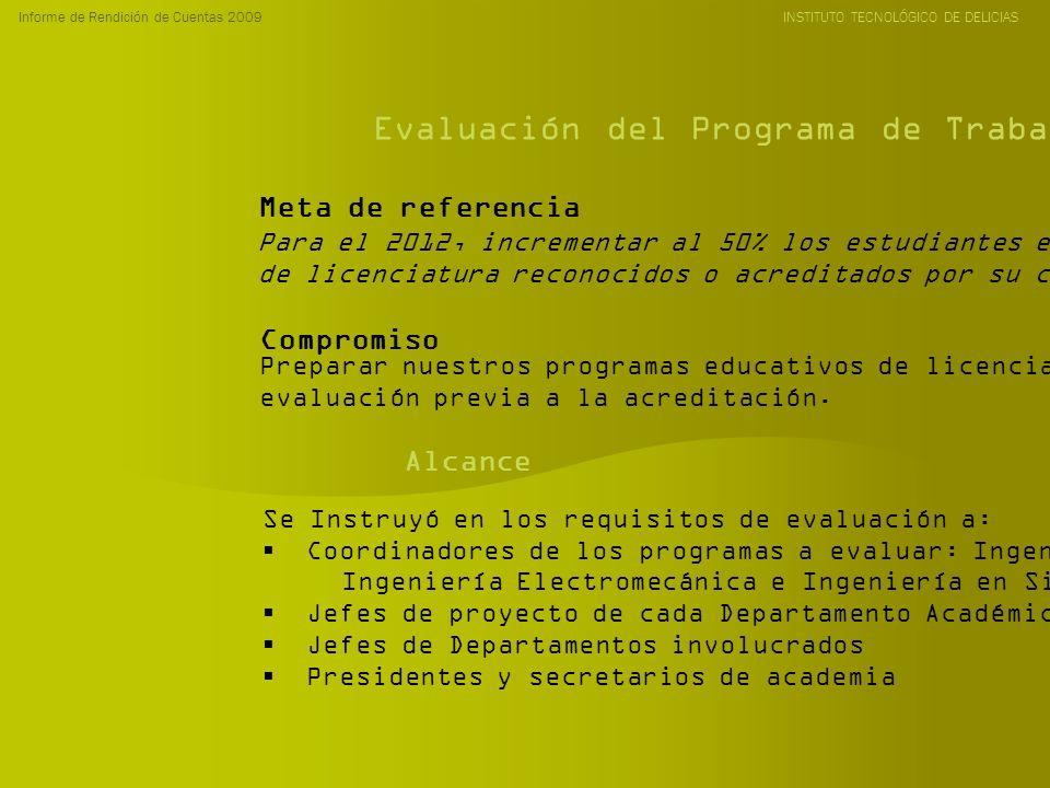 Informe de Rendición de Cuentas 2009 INSTITUTO TECNOLÓGICO DE DELICIAS Evaluación del Programa de Trabajo Anual 2009 Para el 2012, incrementar al 50% los estudiantes en programas educativos de licenciatura reconocidos o acreditados por su calidad.