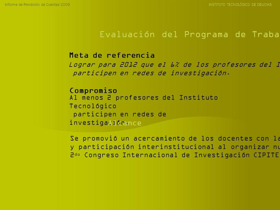 Informe de Rendición de Cuentas 2009 INSTITUTO TECNOLÓGICO DE DELICIAS Evaluación del Programa de Trabajo Anual 2009 Lograr para 2012 que el 6% de los