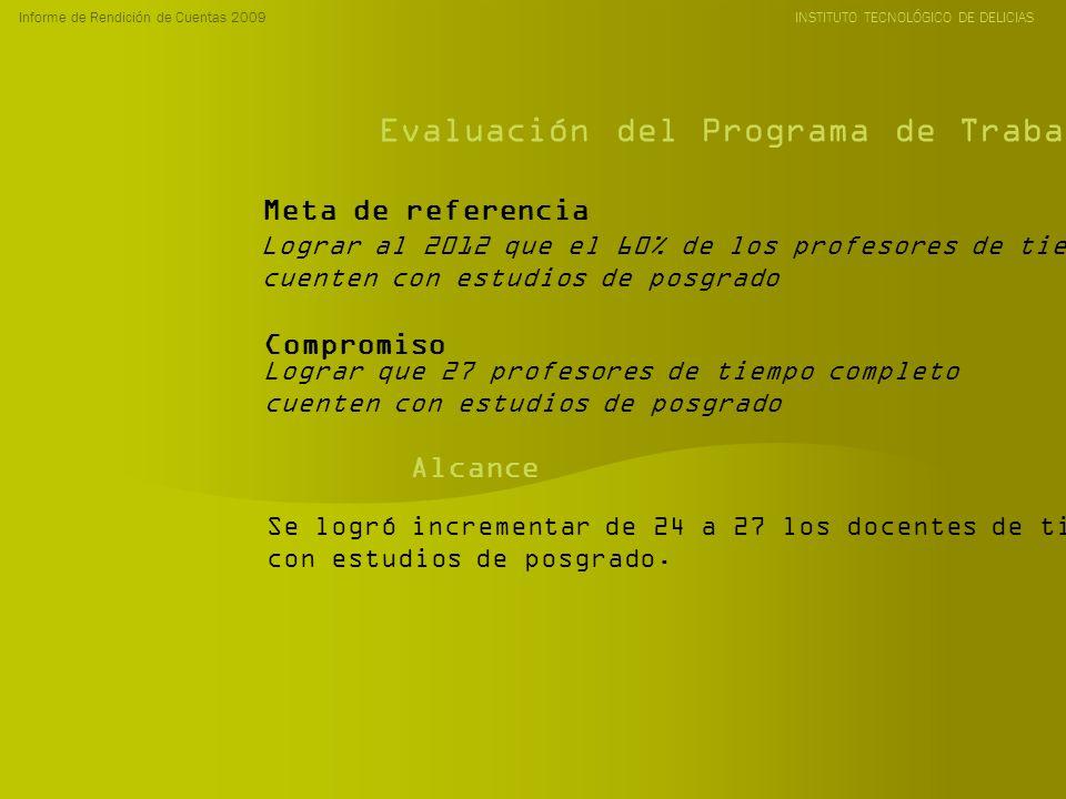 Informe de Rendición de Cuentas 2009 INSTITUTO TECNOLÓGICO DE DELICIAS Evaluación del Programa de Trabajo Anual 2009 Lograr al 2012 que el 60% de los