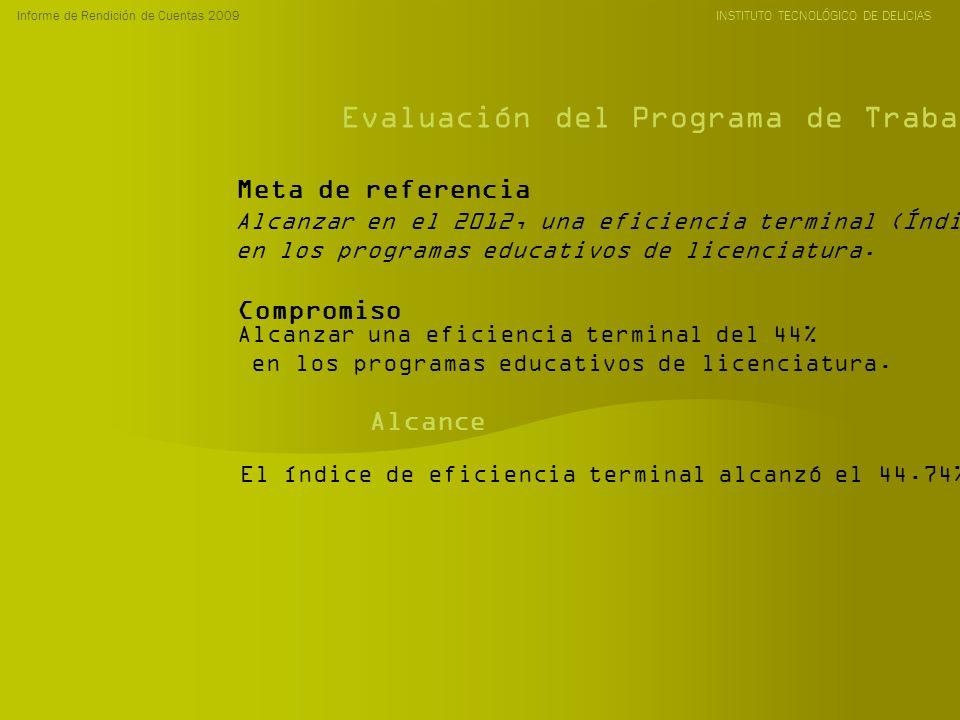 Informe de Rendición de Cuentas 2009 INSTITUTO TECNOLÓGICO DE DELICIAS Evaluación del Programa de Trabajo Anual 2009 Alcanzar en el 2012, una eficiencia terminal (Índice de Egreso) del 67.5% en los programas educativos de licenciatura.