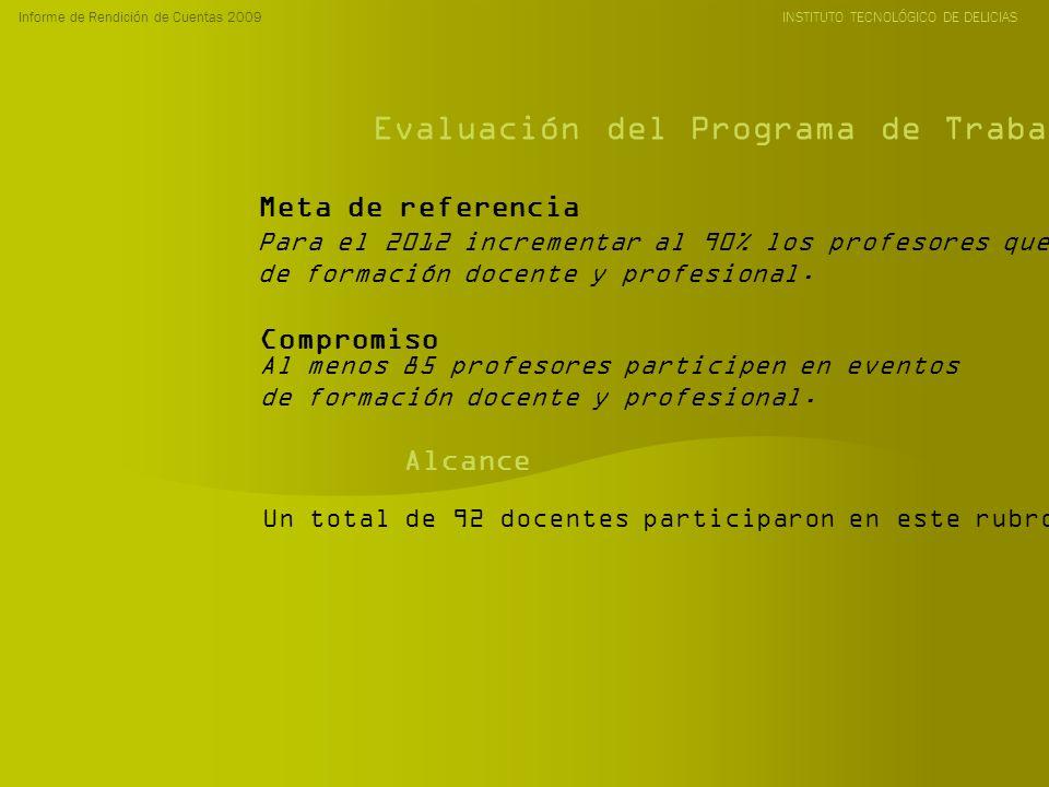 Informe de Rendición de Cuentas 2009 INSTITUTO TECNOLÓGICO DE DELICIAS Evaluación del Programa de Trabajo Anual 2009 Para el 2012 incrementar al 90% los profesores que participan en eventos de formación docente y profesional.