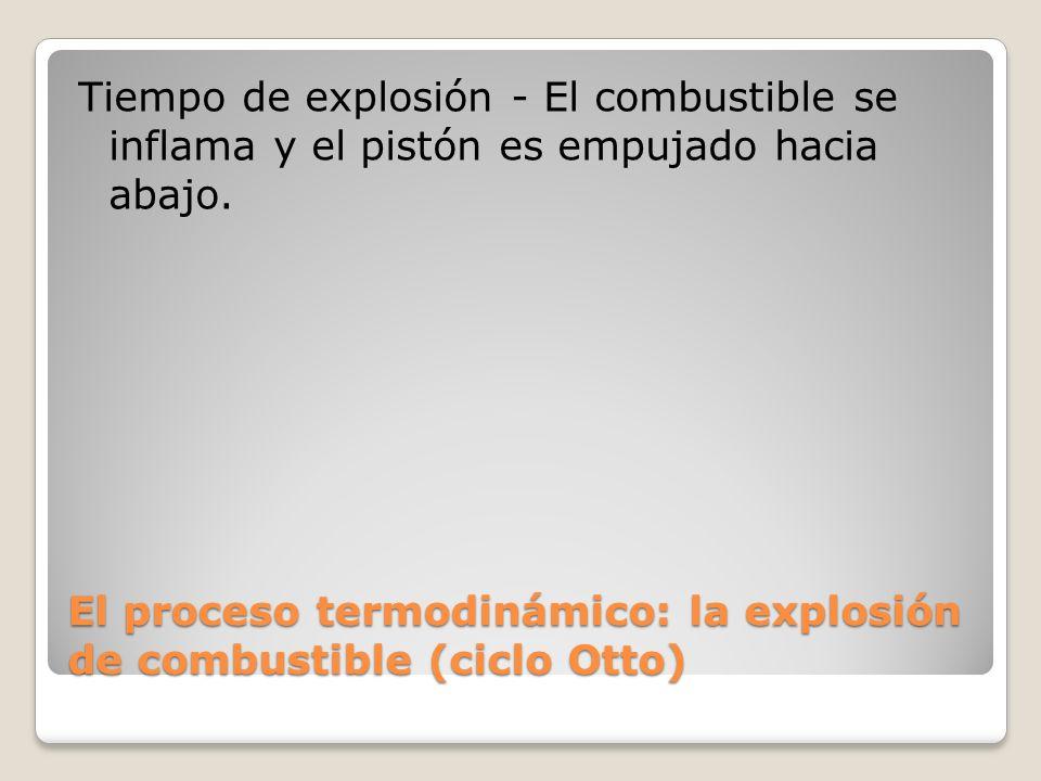 El proceso termodinámico: la explosión de combustible (ciclo Otto) Tiempo de explosión - El combustible se inflama y el pistón es empujado hacia abajo.