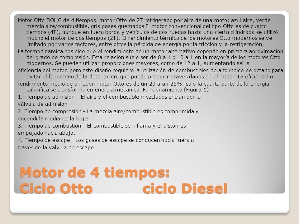 Motor de 4 tiempos: Ciclo Otto ciclo Diesel Motor Otto DOHC de 4 tiempos. motor Otto de 2T refrigerado por aire de una moto: azul aire, verde mezcla a