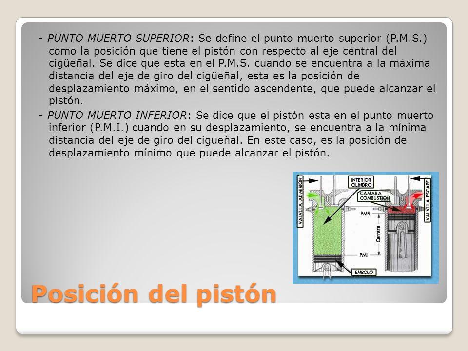 Posición del pistón - PUNTO MUERTO SUPERIOR: Se define el punto muerto superior (P.M.S.) como la posición que tiene el pistón con respecto al eje central del cigüeñal.