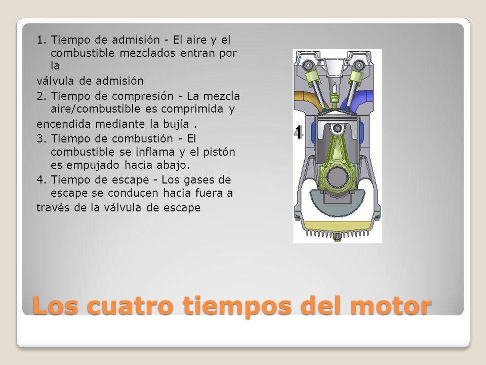 Los cuatro tiempos del motor 1. Tiempo de admisión - El aire y el combustible mezclados entran por la válvula de admisión 2. Tiempo de compresión - La