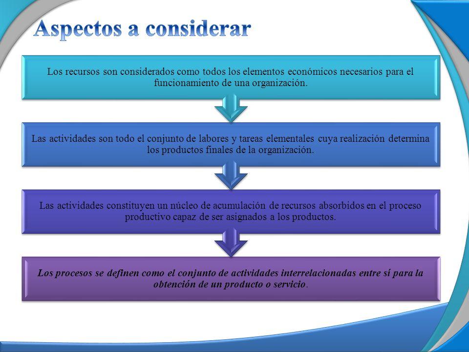 Los procesos se definen como el conjunto de actividades interrelacionadas entre sí para la obtención de un producto o servicio. Las actividades consti