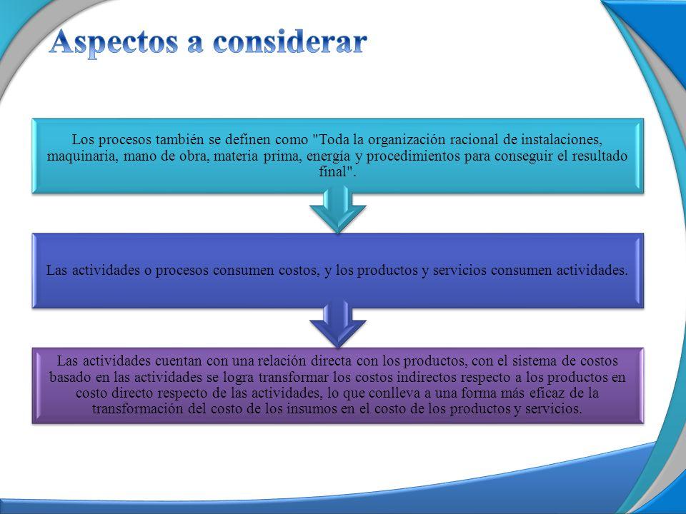 Las actividades cuentan con una relación directa con los productos, con el sistema de costos basado en las actividades se logra transformar los costos