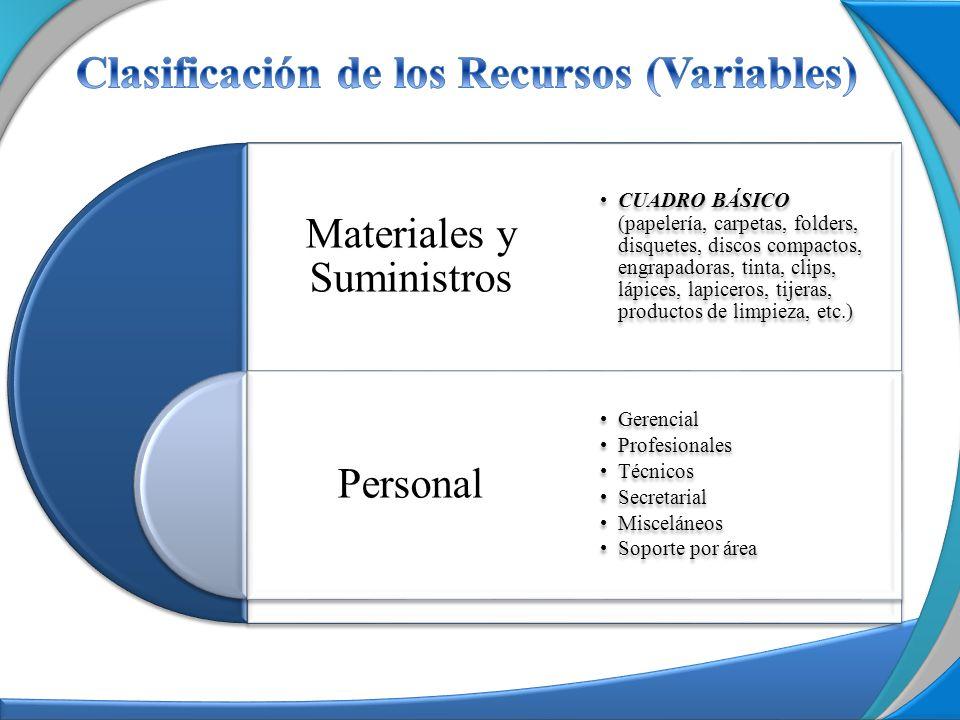 Materiales y Suministros Personal CUADRO BÁSICO (papelería, carpetas, folders, disquetes, discos compactos, engrapadoras, tinta, clips, lápices, lapic