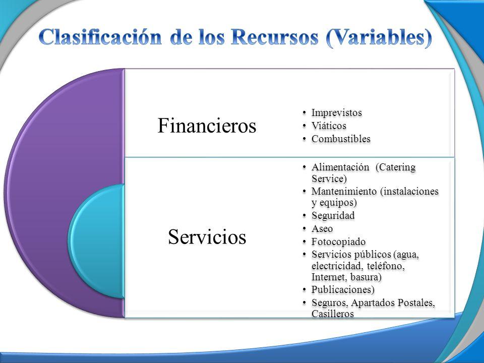 Financieros Servicios Imprevistos Viáticos Combustibles Alimentación (Catering Service) Mantenimiento (instalaciones y equipos) Seguridad Aseo Fotocop