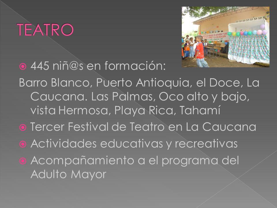 445 niñ@s en formación: Barro Blanco, Puerto Antioquia, el Doce, La Caucana. Las Palmas, Oco alto y bajo, vista Hermosa, Playa Rica, Tahamí Tercer Fes