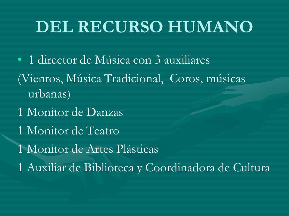 DEL RECURSO HUMANO 1 director de Música con 3 auxiliares (Vientos, Música Tradicional, Coros, músicas urbanas) 1 Monitor de Danzas 1 Monitor de Teatro