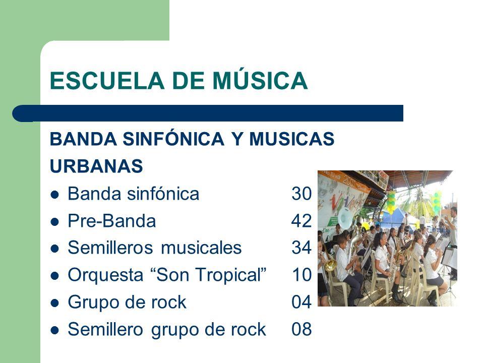 ESCUELA DE MÚSICA BANDA SINFÓNICA Y MUSICAS URBANAS Banda sinfónica30 Pre-Banda42 Semilleros musicales34 Orquesta Son Tropical10 Grupo de rock04 Semil