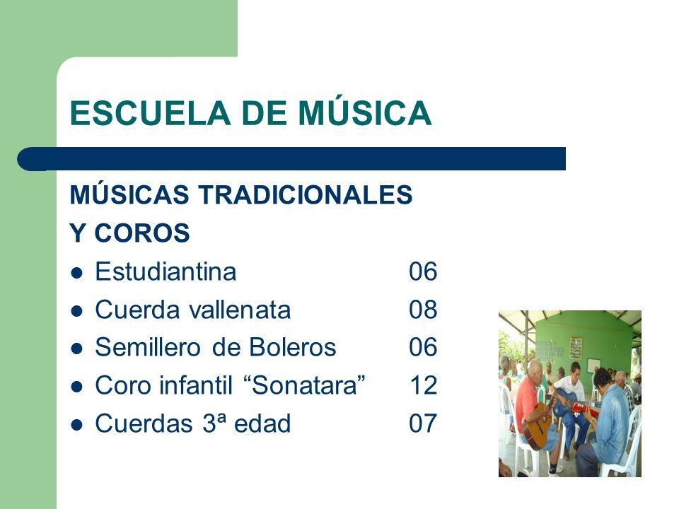 ESCUELA DE MÚSICA MÚSICAS FOCLÓRICAS Grupo Folclórico08 Bullarengue 3ª edad15 Semillero chirimía06