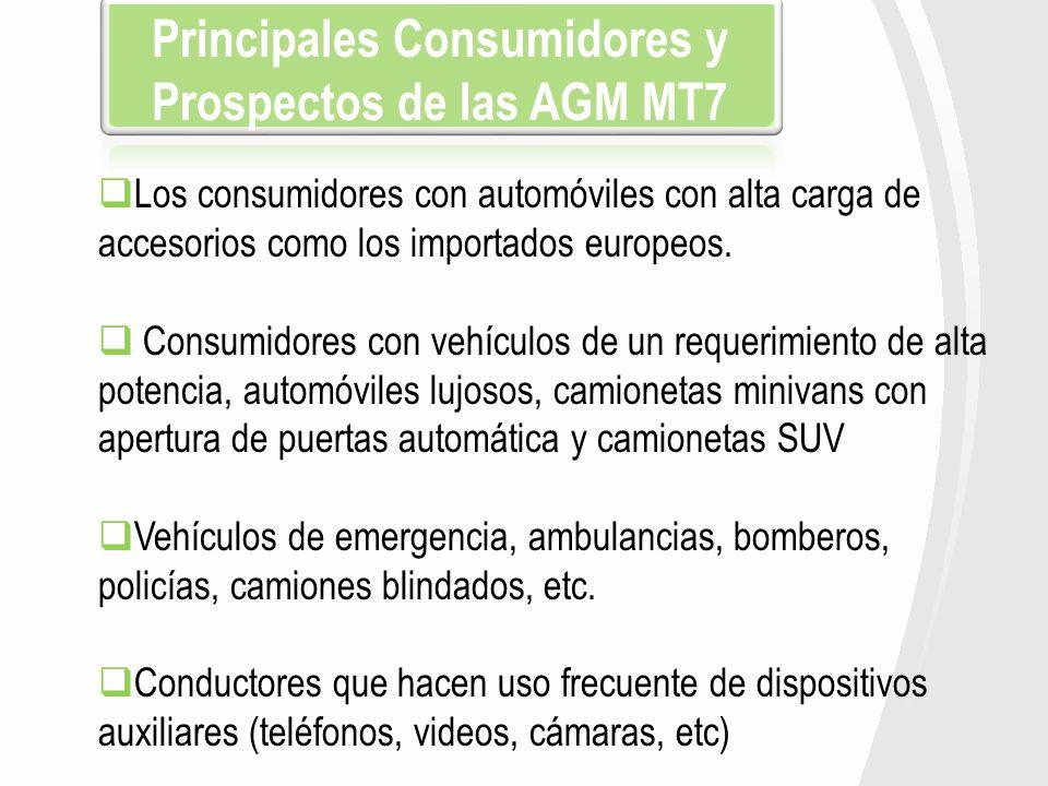 Principales Consumidores y Prospectos de las AGM MT7 Los consumidores con automóviles con alta carga de accesorios como los importados europeos. Consu