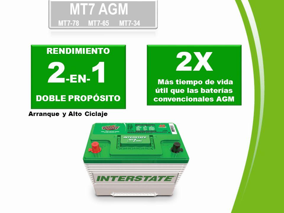 MT7 AGM MT7-78 MT7-65 MT7-34 RENDIMIENTO 2 -EN- 1 DOBLE PROPÓSITO Arranque y Alto Ciclaje 2X Más tiempo de vida útil que las baterías convencionales A