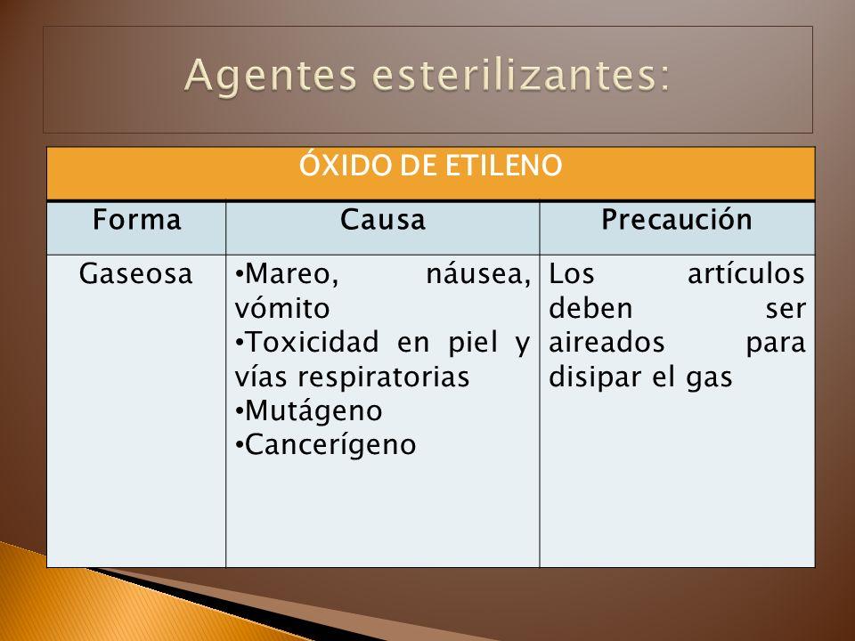 ÓXIDO DE ETILENO FormaCausaPrecaución Gaseosa Mareo, náusea, vómito Toxicidad en piel y vías respiratorias Mutágeno Cancerígeno Los artículos deben se