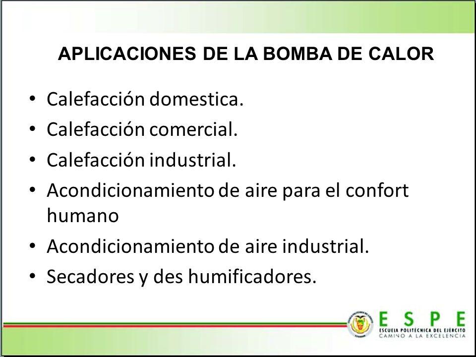 Calefacción domestica. Calefacción comercial. Calefacción industrial. Acondicionamiento de aire para el confort humano Acondicionamiento de aire indus