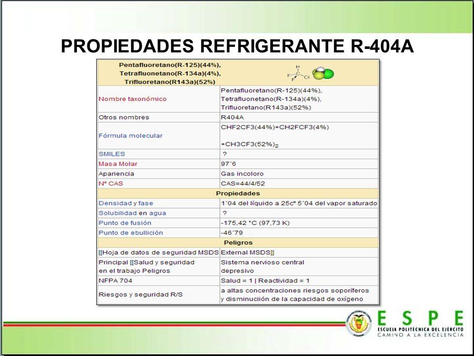PROPIEDADES REFRIGERANTE R-404A