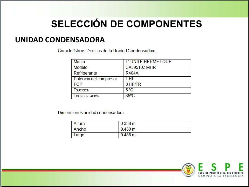 UNIDAD CONDENSADORA SELECCIÓN DE COMPONENTES