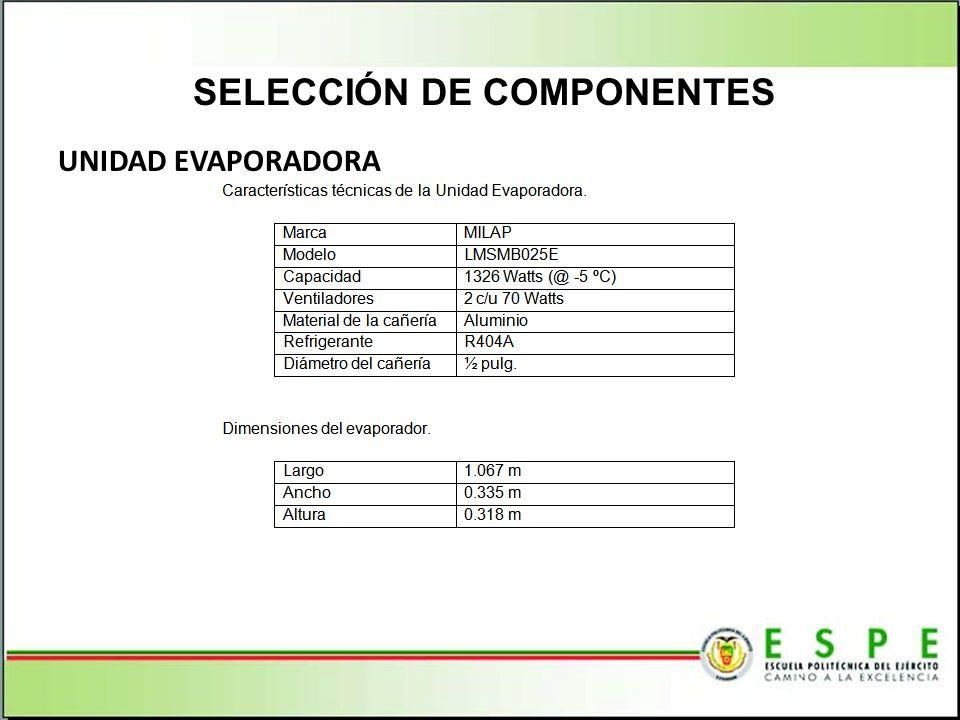 UNIDAD EVAPORADORA SELECCIÓN DE COMPONENTES