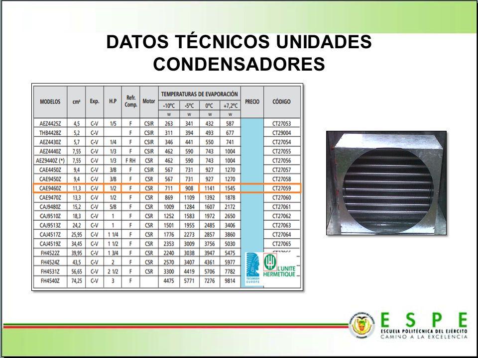 DATOS TÉCNICOS UNIDADES CONDENSADORES