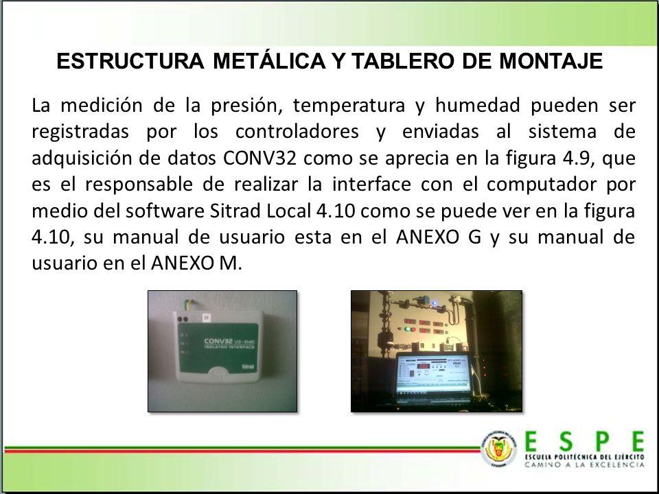 La medición de la presión, temperatura y humedad pueden ser registradas por los controladores y enviadas al sistema de adquisición de datos CONV32 com