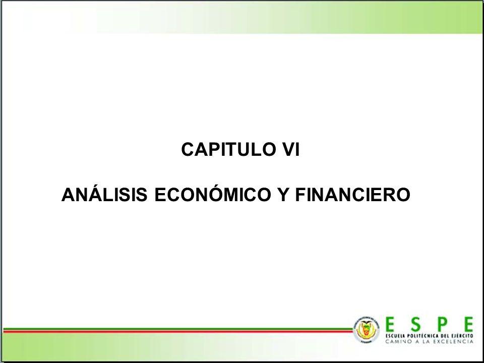 CAPITULO VI ANÁLISIS ECONÓMICO Y FINANCIERO