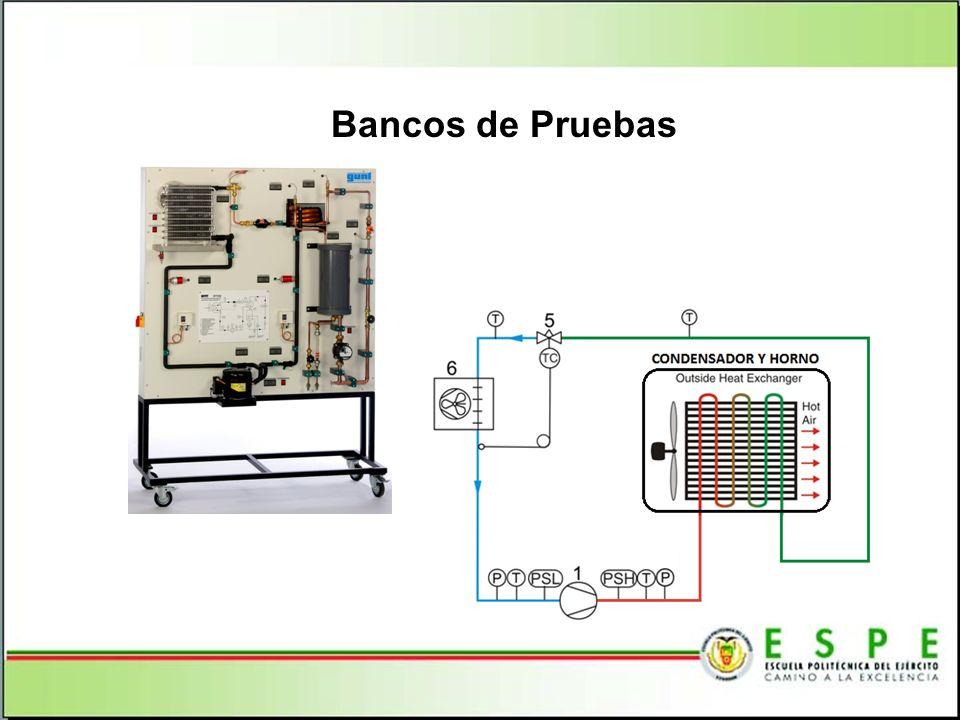 En la figura se puede apreciar la dirección la dirección de flujo tanto del aire utilizado para secar como la dirección del flujo de refrigerante y los diferentes componentes principales de cada uno de los sistemas ESQUEMA DEL SISTEMA DE ENFRIAMIENTO Y SECADOR