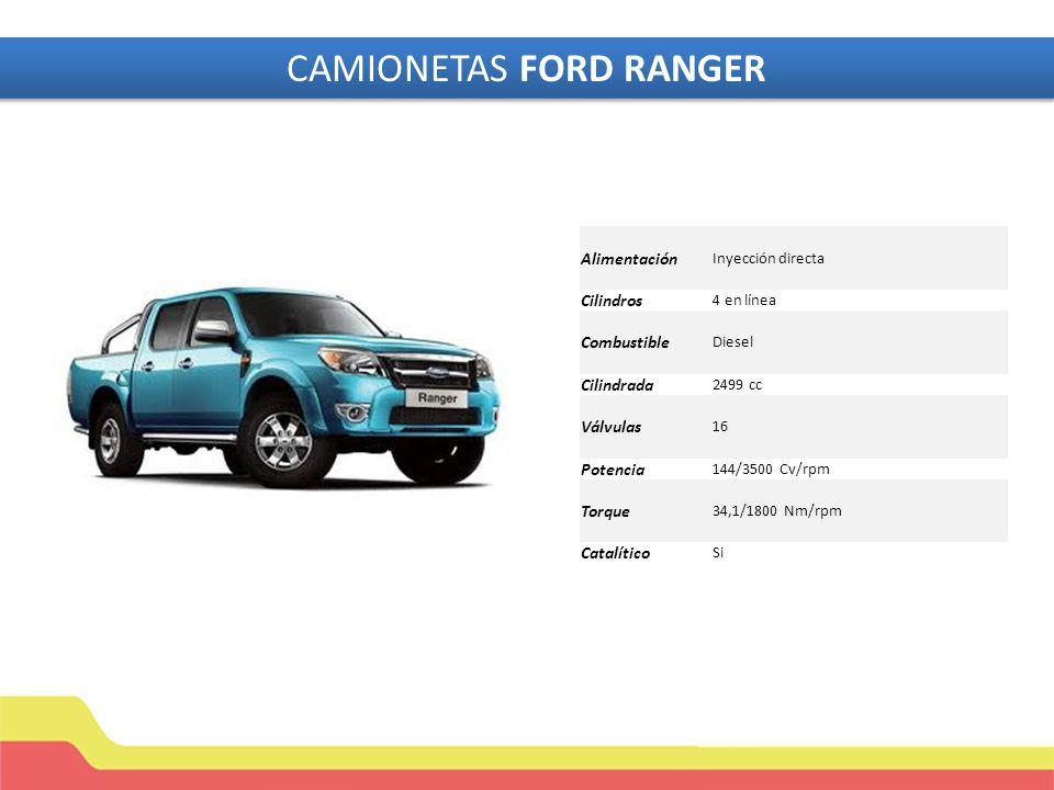 CAMIONETAS FORD RANGER Alimentación Inyección directa Cilindros 4 en línea Combustible Diesel Cilindrada 2499 cc Válvulas 16 Potencia 144/3500 Cv/rpm Torque 34,1/1800 Nm/rpm Catalítico Si
